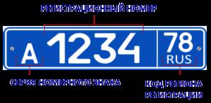 обозначения на номерном знаке мвд