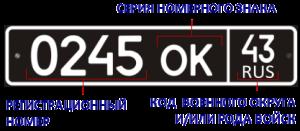Военные номерные знаки на авто